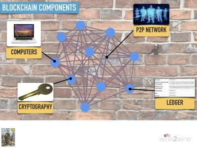 The Blockchain Trust Machine components