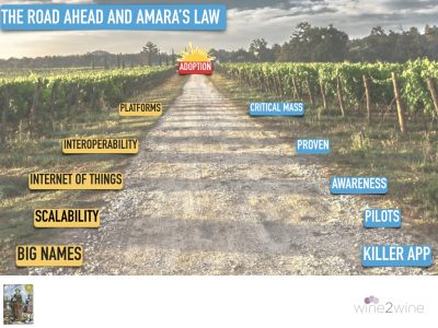 The road ahead and Amaras Law