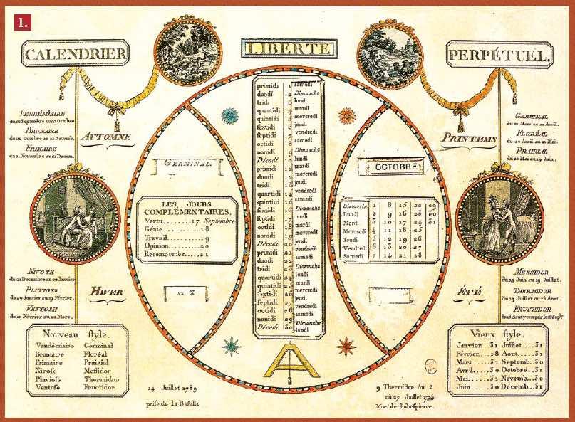 French Revolutionary Calendar - ideal for International Drinks Days?